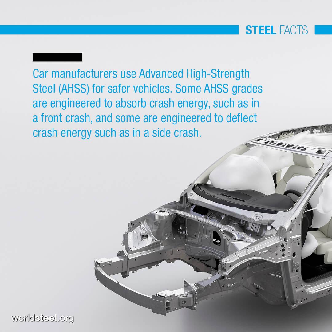 STEEL FACTS | worldsteel
